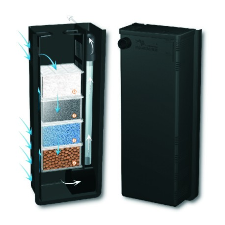 Aquatlantis MINI BioBox 2